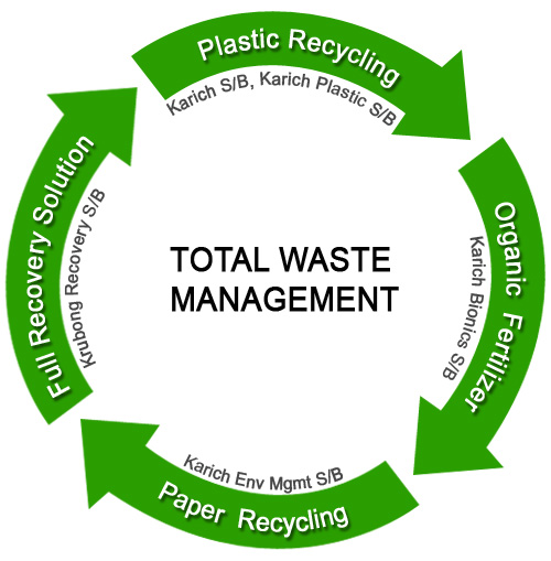 research topics on legal management of e waste India's ministry of environment and forest (moef) is to place legal liability for reducing and recycling electronic waste with producers for the first time under the e-waste (management and handling) rules 2011.